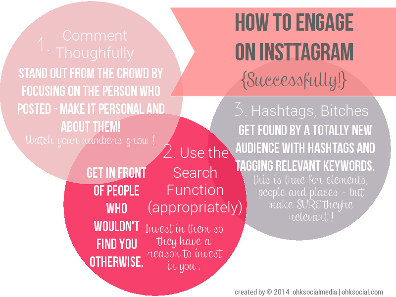 How to Use Instagram - Engage - ohksocialmedia